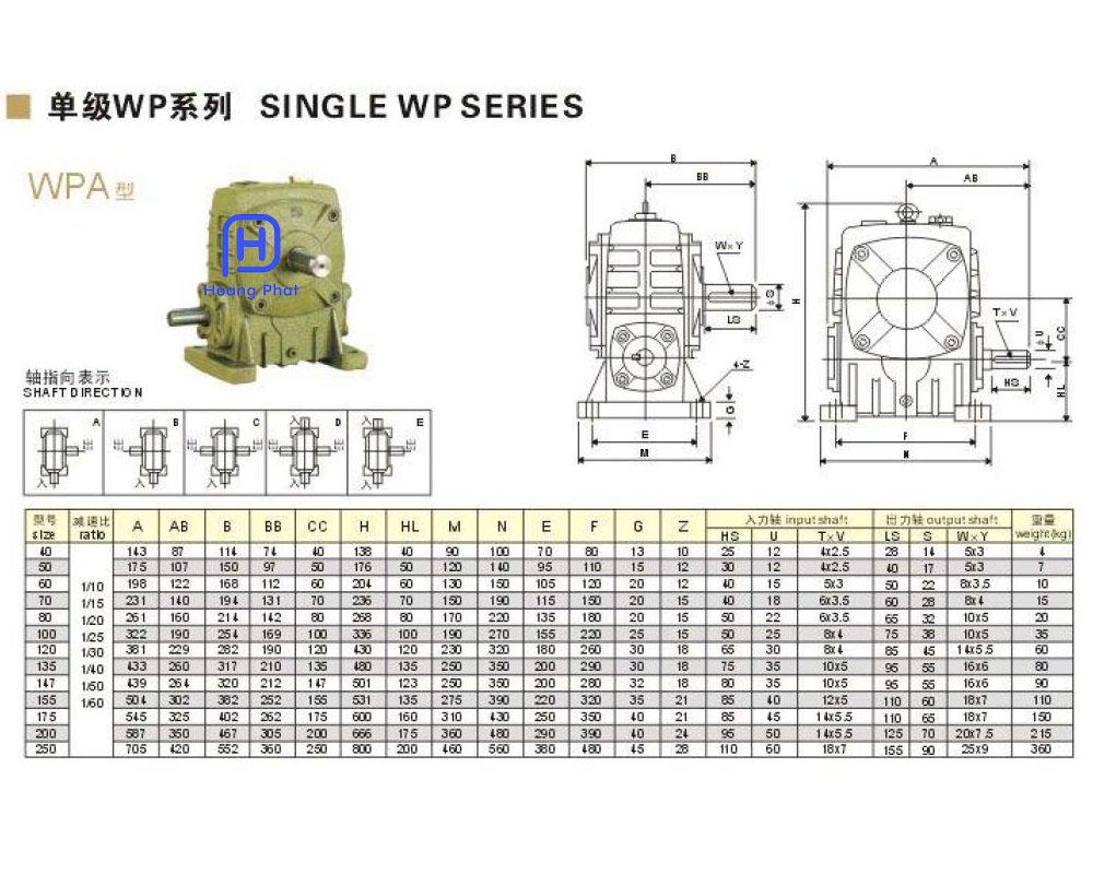WPA gear worm